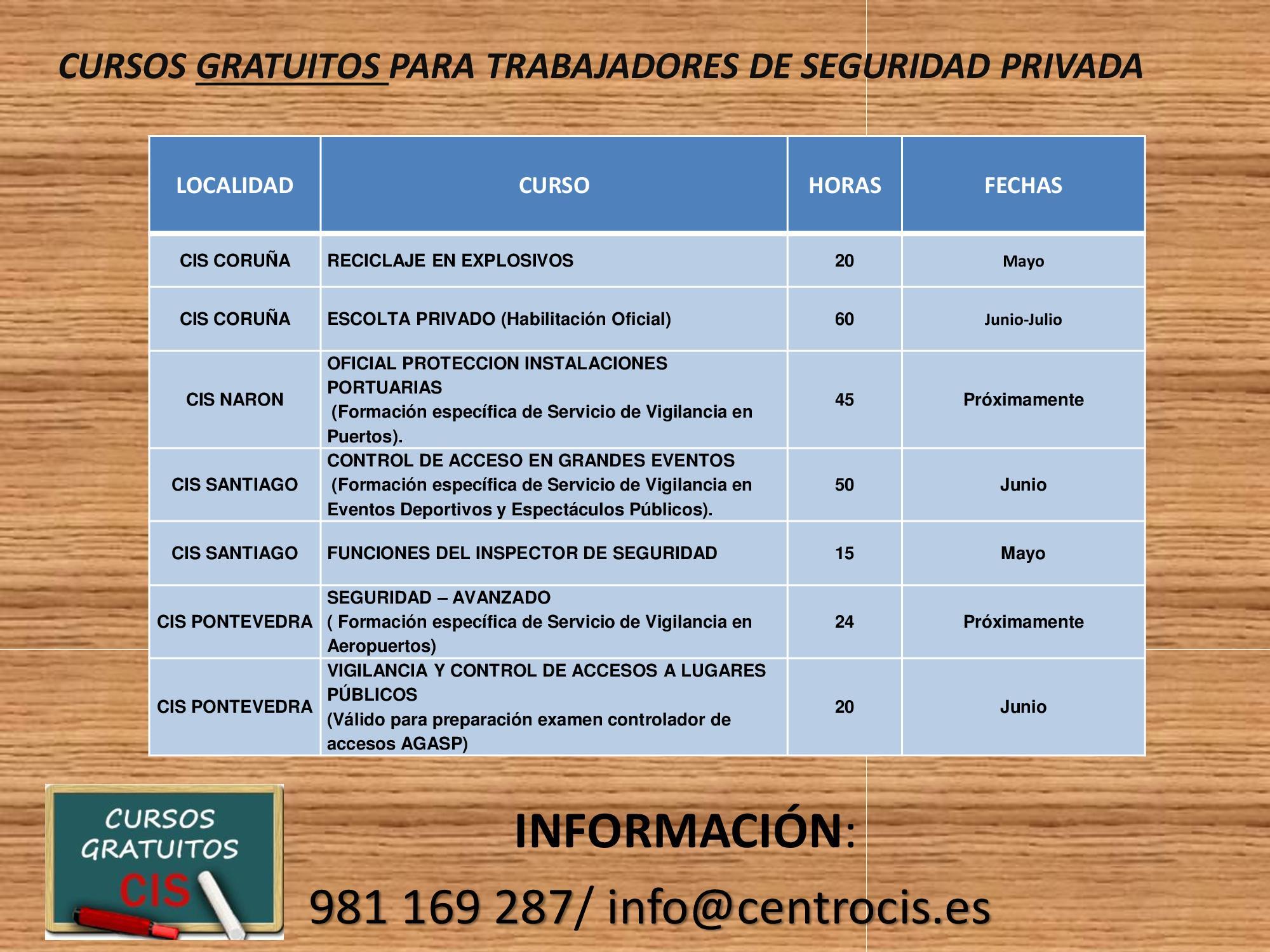 Vistoso Constructor De Sitios Web De Currículums Imagen - Ejemplo De ...